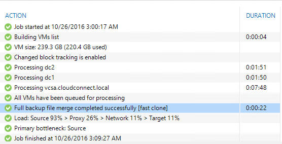 Fast Clone leveraged in a Veeam backup job